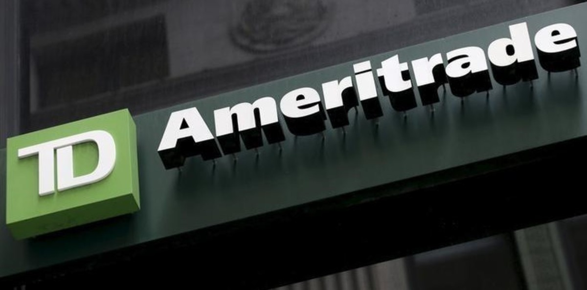 TD Ameritrade Trading Options Quiz Two
