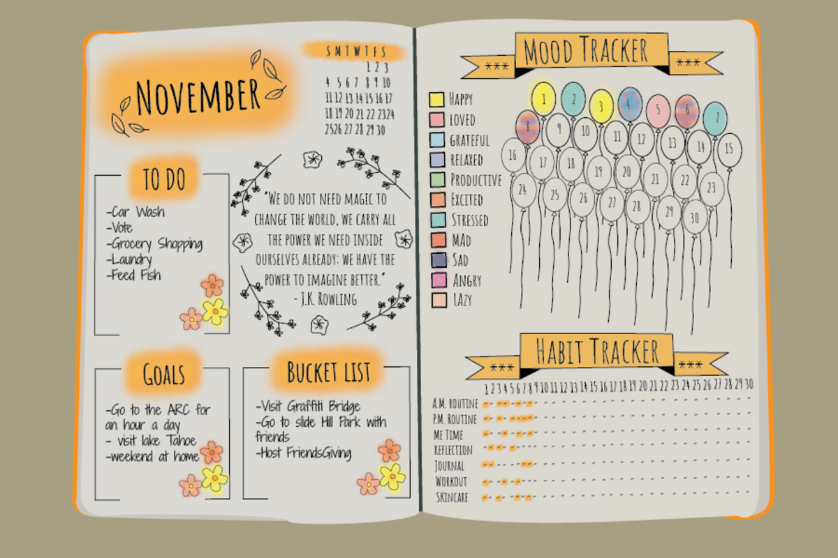 Bullet Journals: The Newest Trend in Mental Health