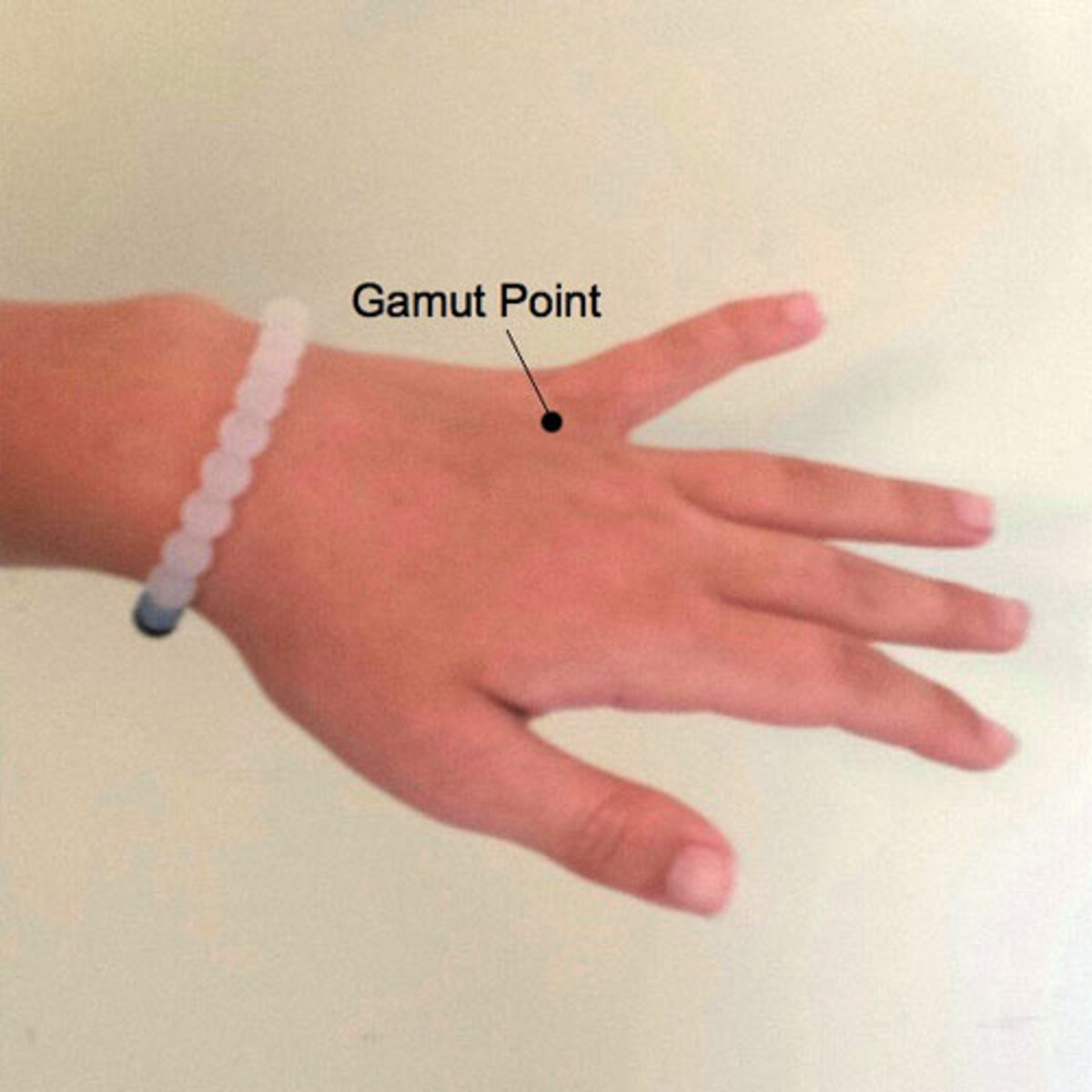 Gamut Point Releases Stress