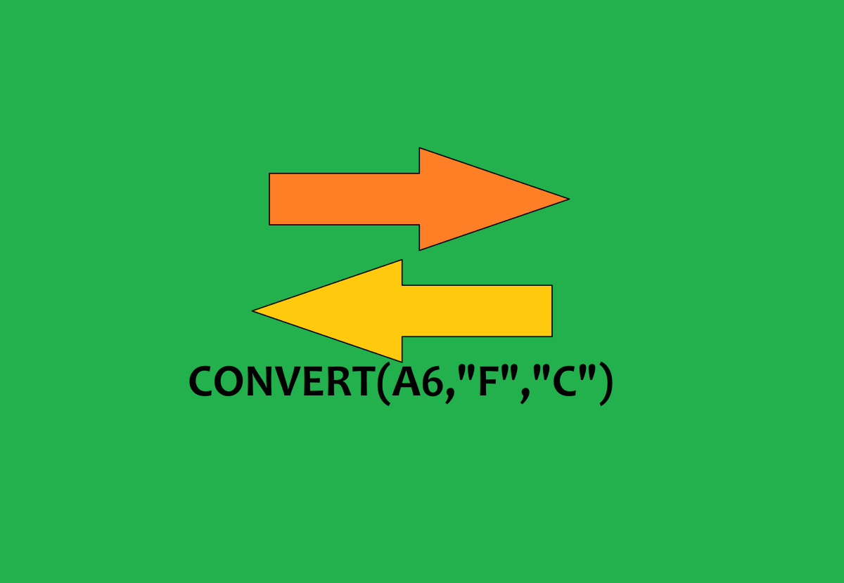 The convert function in Excel converts one measurement type to that of another.