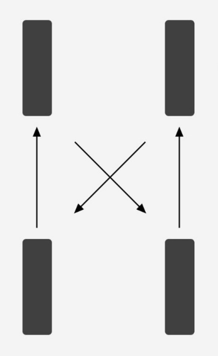Cross Tire Rotation Pattern