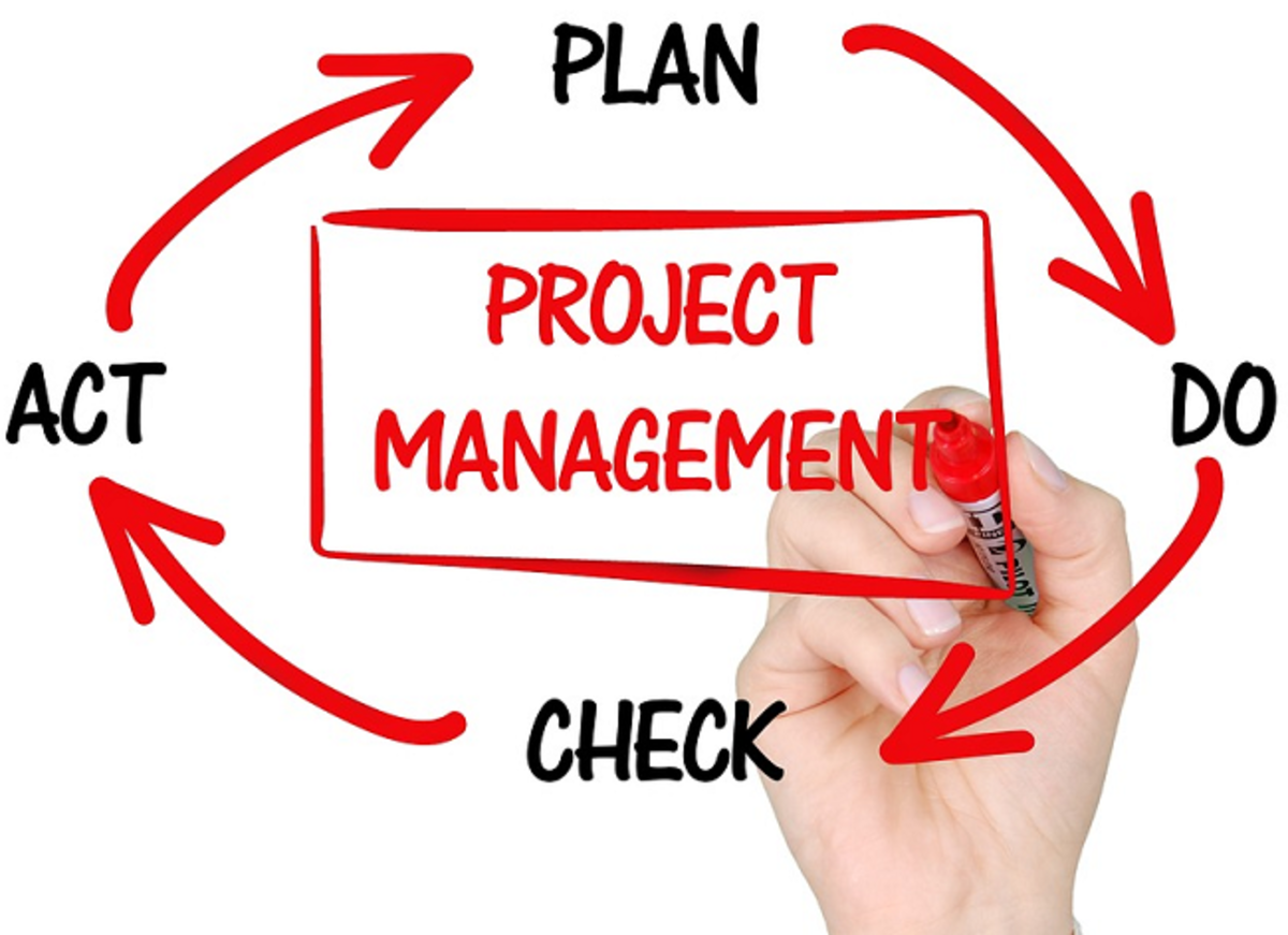 The major 4 steps showing how a project manager works.