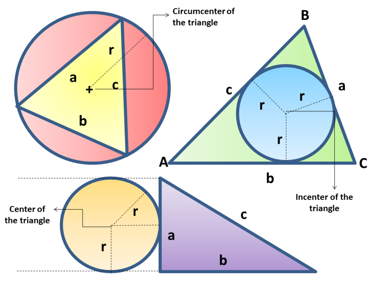 Calculator Techniques for Circles and Triangles in Plane Geometry