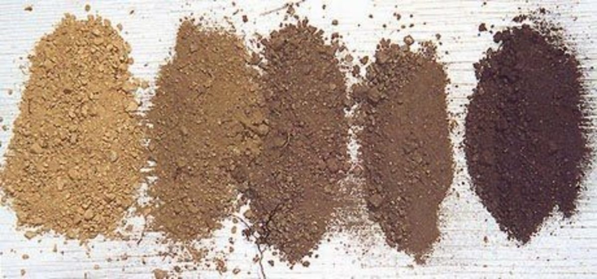 Visual-Manual Soil Classification and Description