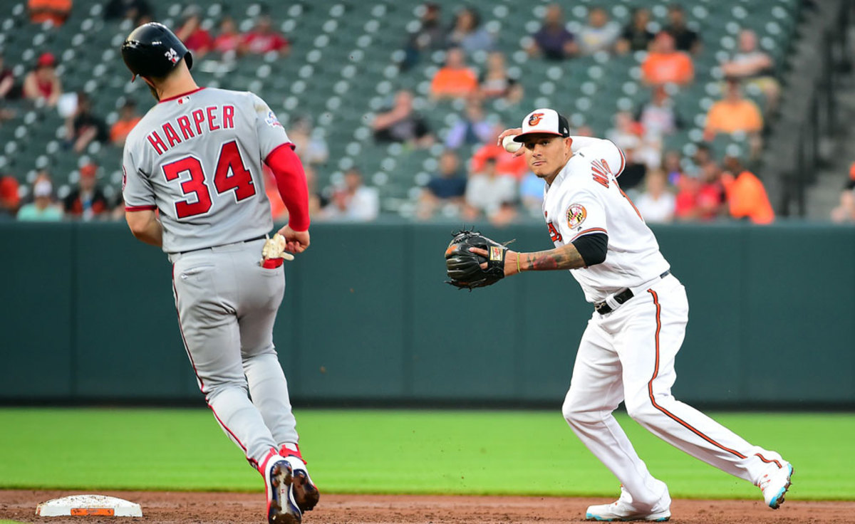 Harper and Machado: Are They Worth the Money? Comparing Other Long Term, Big Money Contracts to What They Want