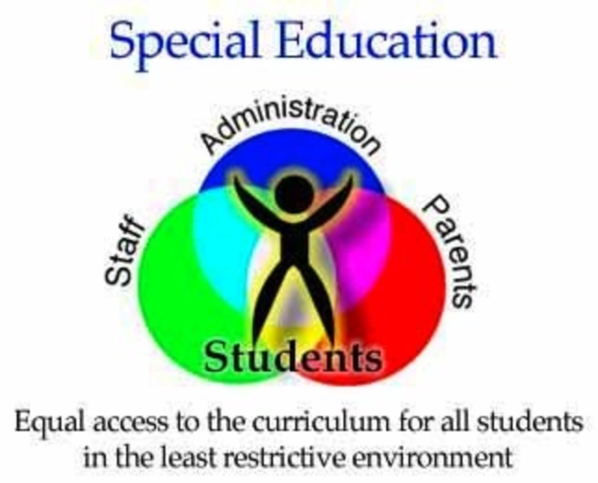 Proposed Framework for Implementing Special Education Inclusion Program PLCs in Public Schools