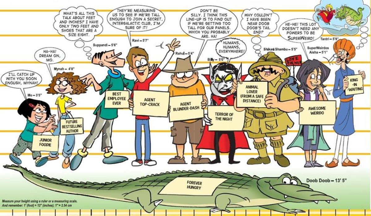 Characters from Tinkle