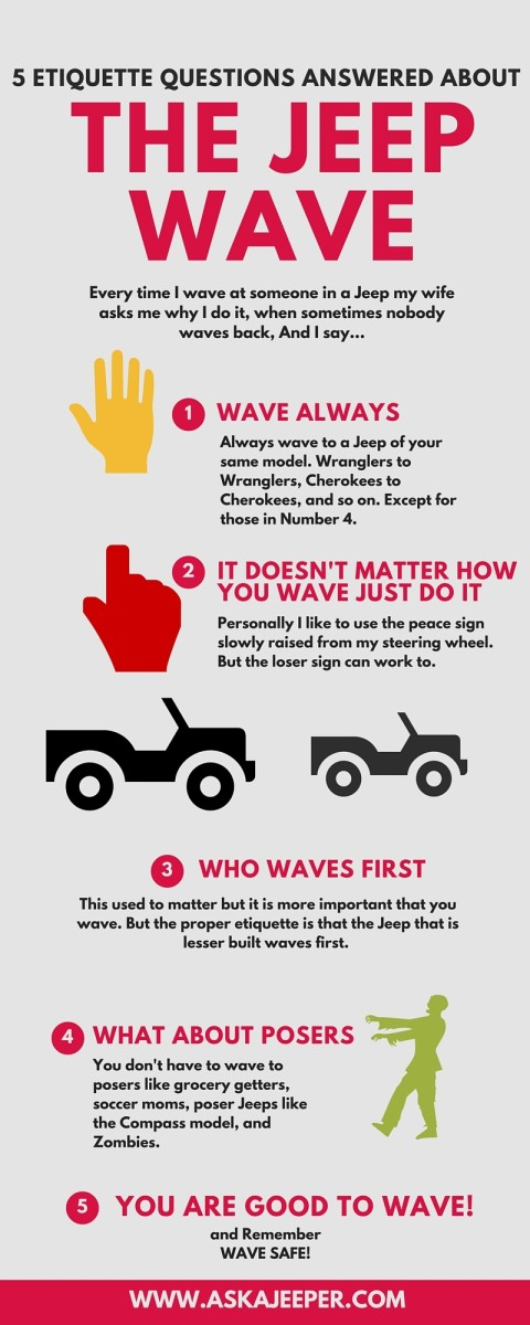 5 Things I Hate About the Jeep Wave