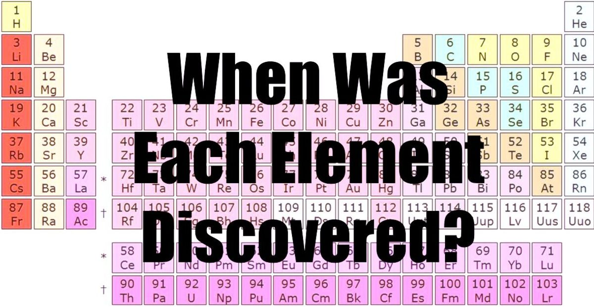 This article lists when each of the 118 elements of the periodic table were discovered, along with who first discovered them