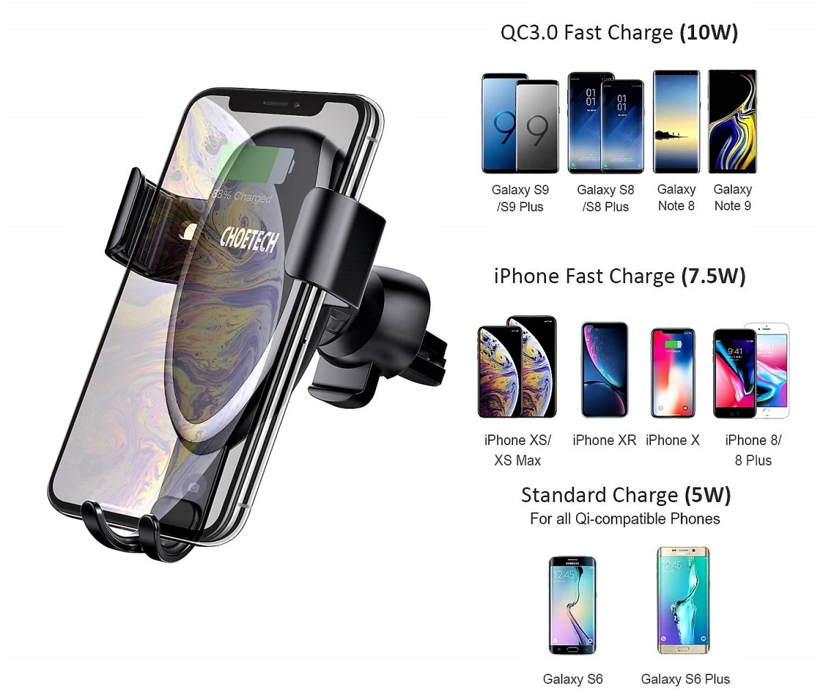 Review of Choetech Wireless Car Charger