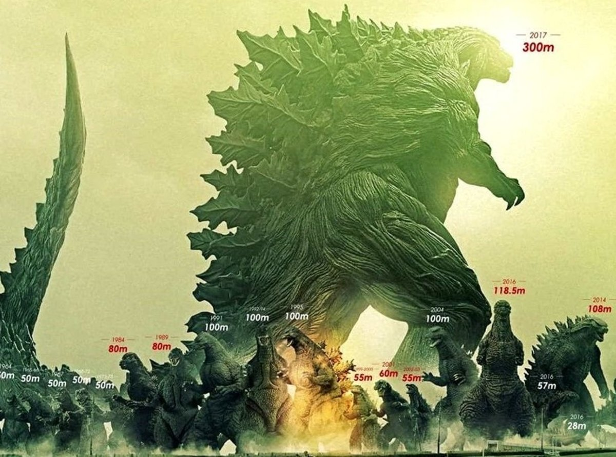 Godzilla Earth dwarfs all previous Godzillas