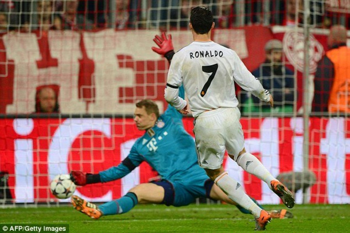 World Class Goalkeepers Who CR7 Has Scored Against