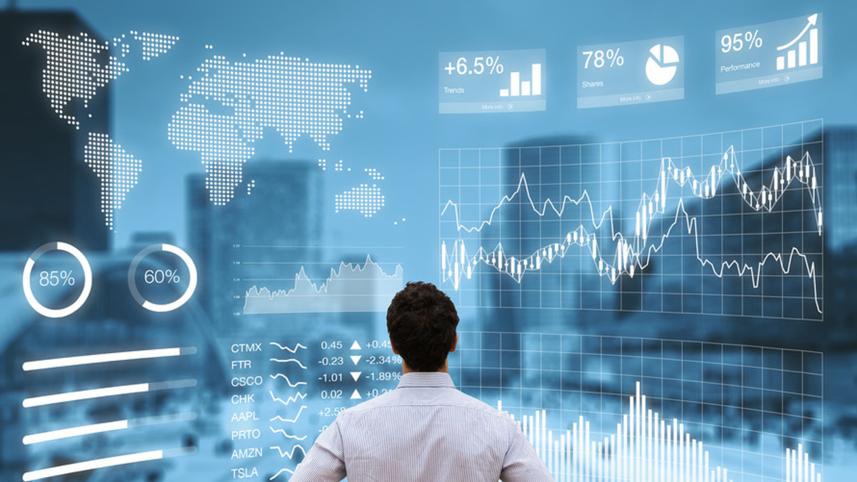 How to Determine When to Invest in the Stock Market
