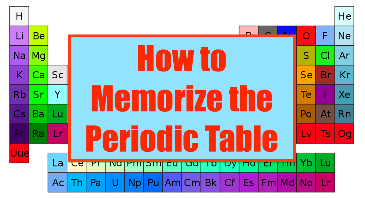 How To Memorize The Elements Of The Periodic Table Owlcation