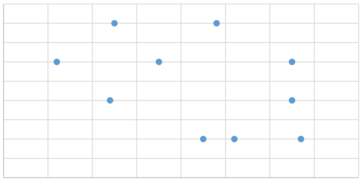 How to Create a Scatter Plot in Excel