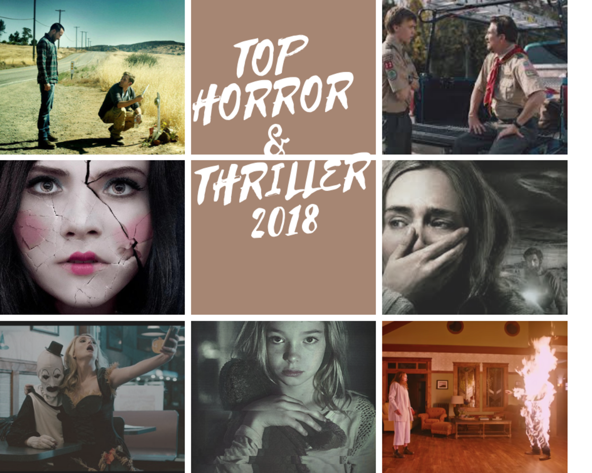 Best Horror & Thriller Movies of 2018
