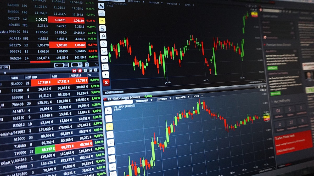Stock Market Investing: How to Conduct a Chart Analysis