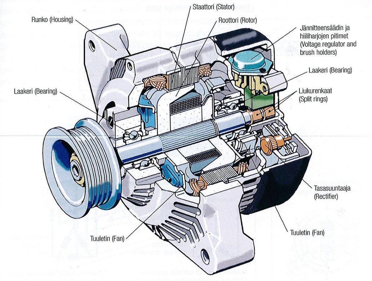Alternator Voltage Regulator Test