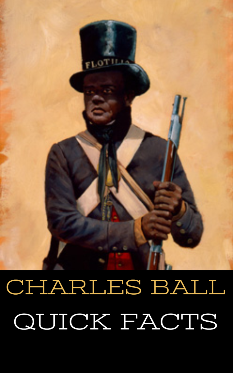 Charles Ball: Quick Facts
