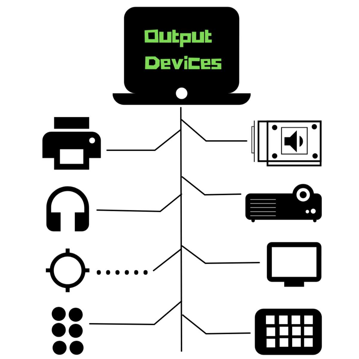 "Read on for 10 examples and the definition of an ""output device."""