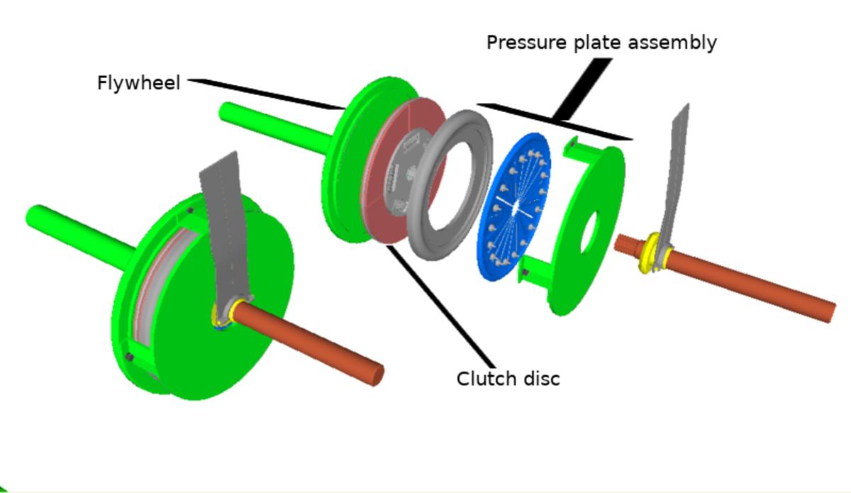 A clutch assembly.