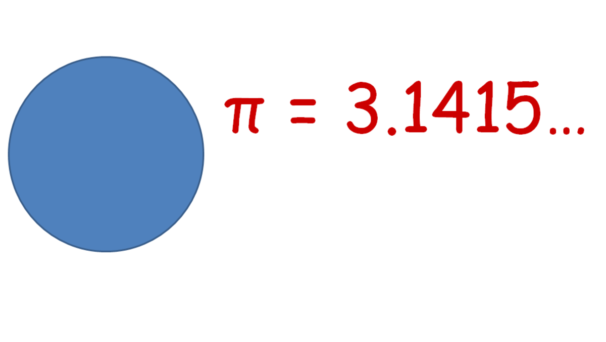How to Find Pi Using Regular Polygons