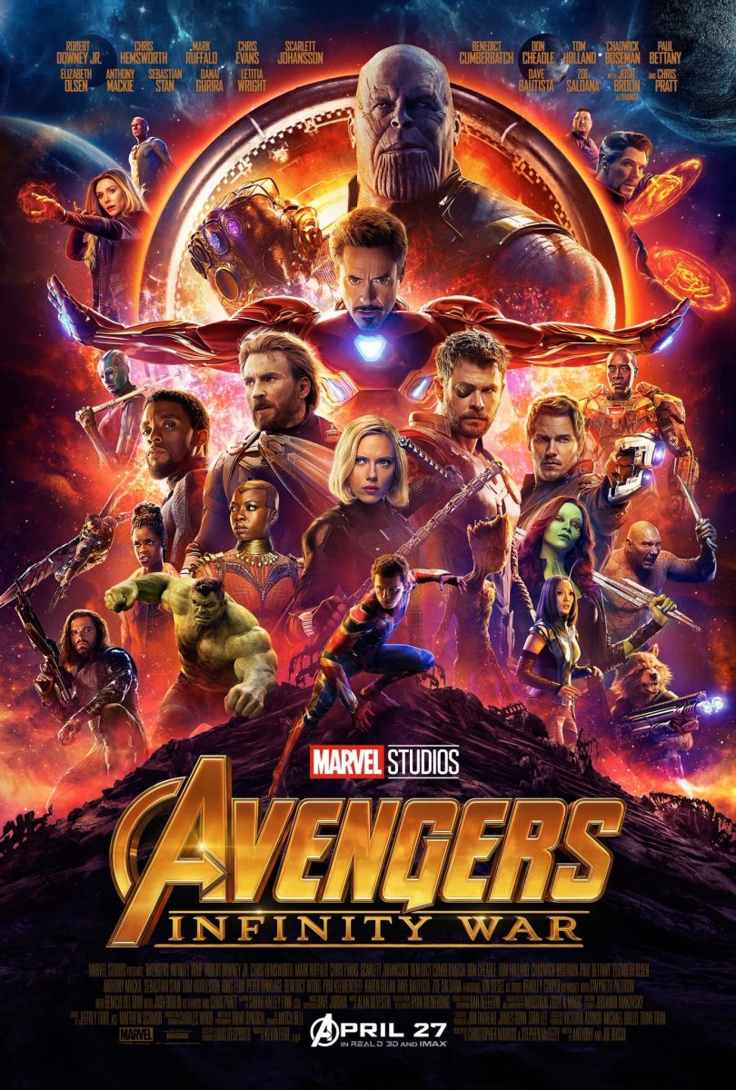 Should I Watch..? 'Avengers: Infinity War'