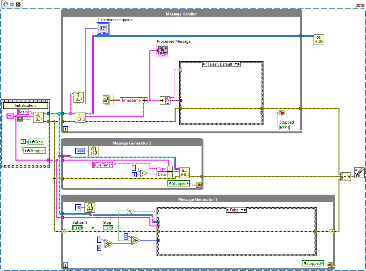 Labview - Using Queues to Control Program Flow & Provide Structure