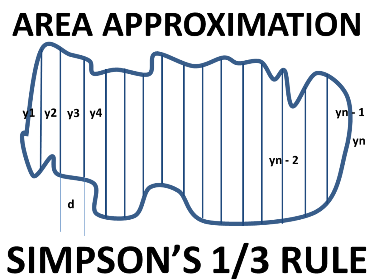 How to Calculate the Approximate Area of Irregular Shapes Using Simpson's 1/3 Rule