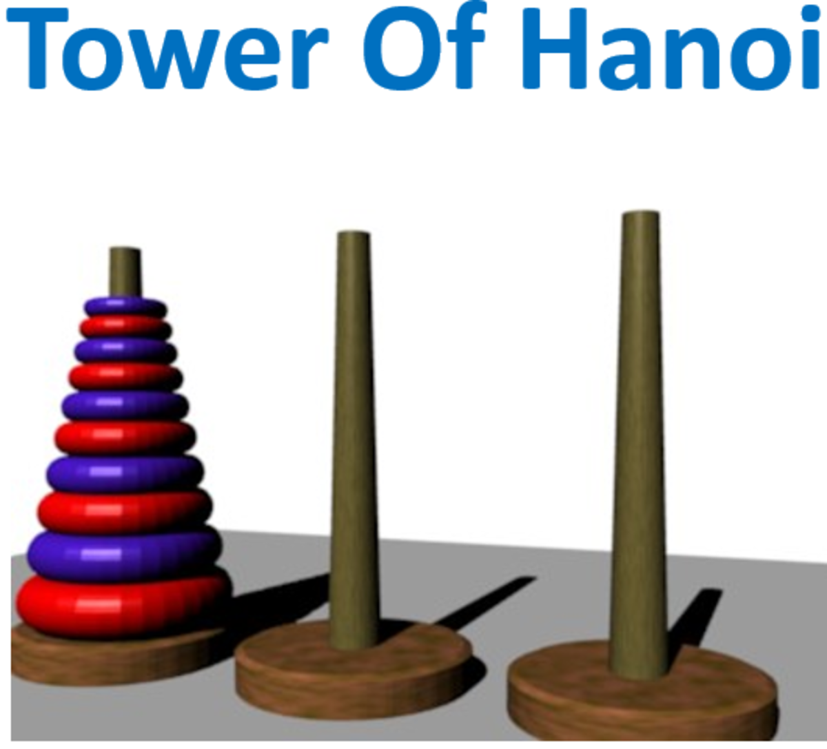 The Tower of Hanoi- A Game To End The World?