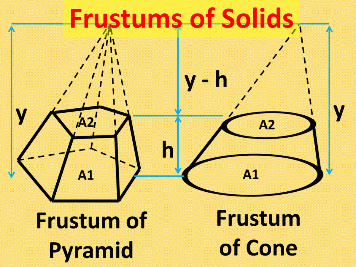 Finding the Surface Area and Volume of Frustums of a Pyramid and Cone