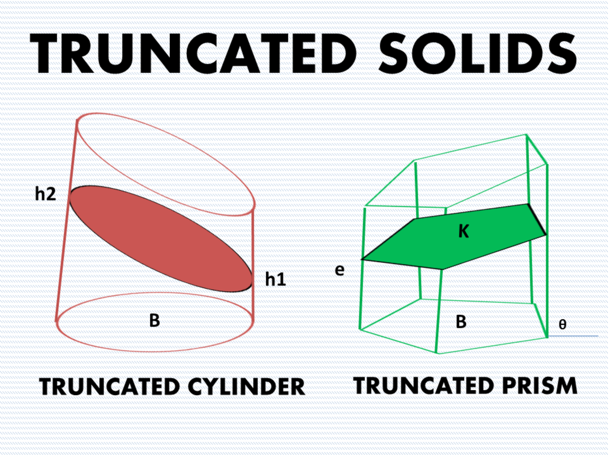 Finding the Surface Area and Volume of Truncated Cylinders and Prisms