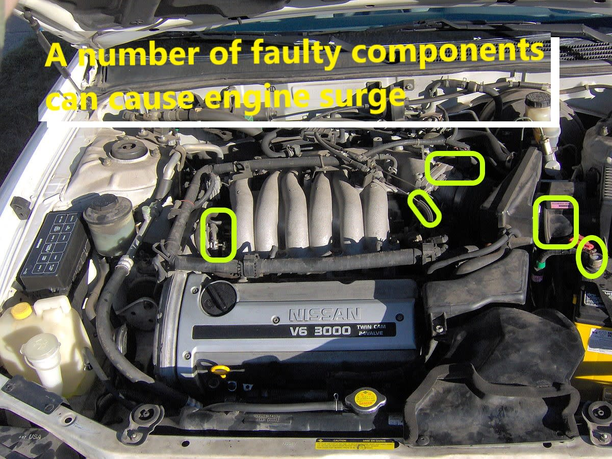 Engine surge sources can vary from one model to the next.