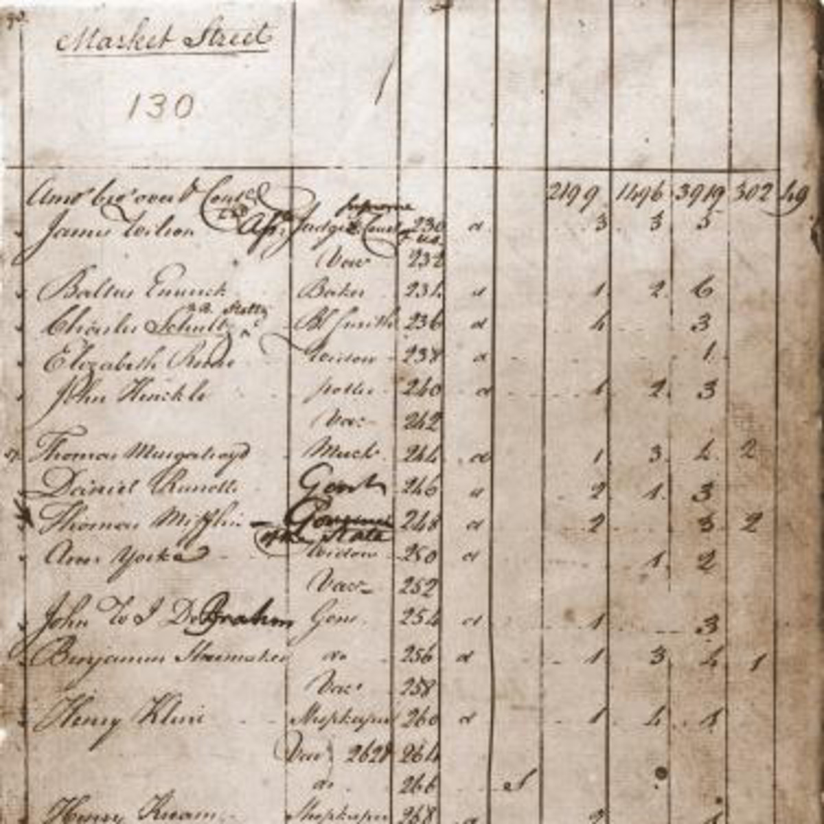 The First Census of the United States, 1790
