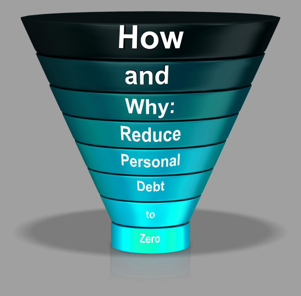 Reduce Personal Debt to Zero: How and Why