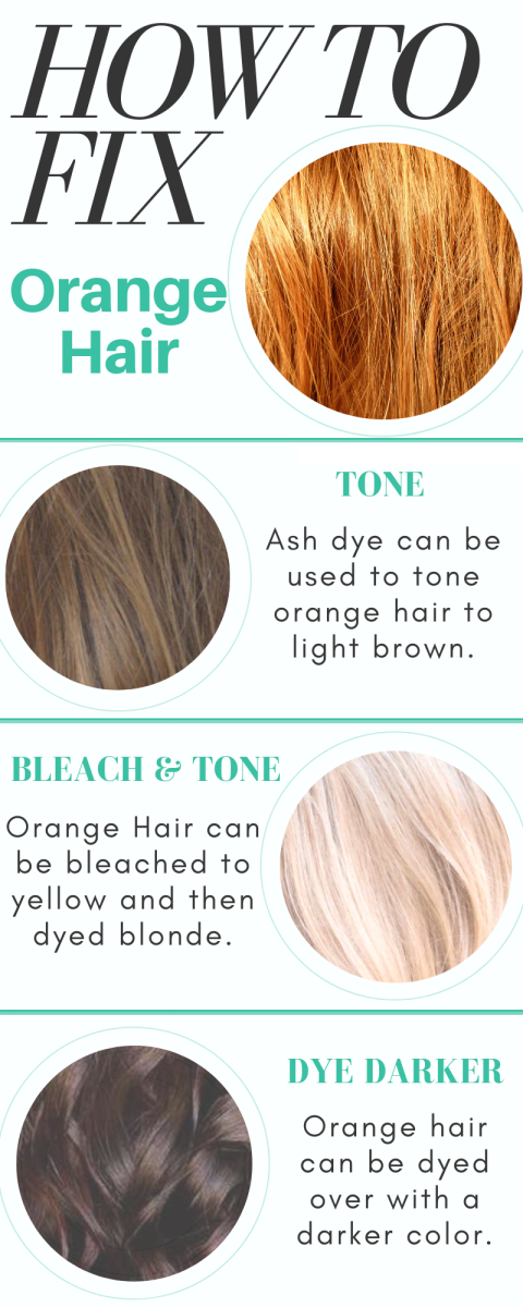 The Three Main Ways to Fix Orange Hair