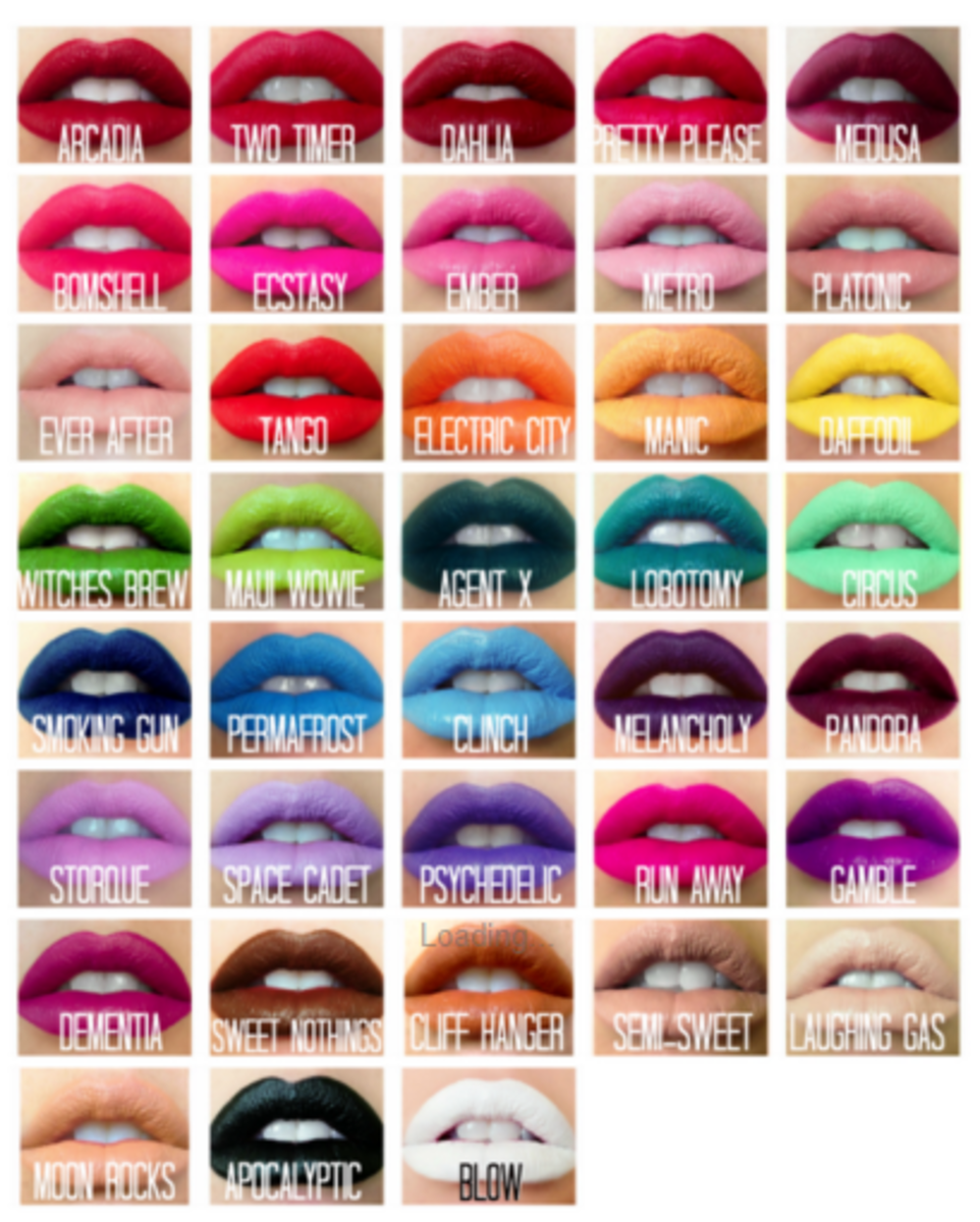 Alternative Makeup Brands: A Guide to Indie Cosmetics : Bellatory