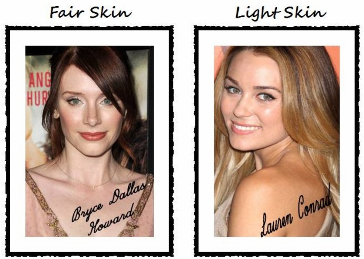Celebrity Makeup: Bryce Dallas Howard & Lauren Conrad Strobing Makeup Techniqu