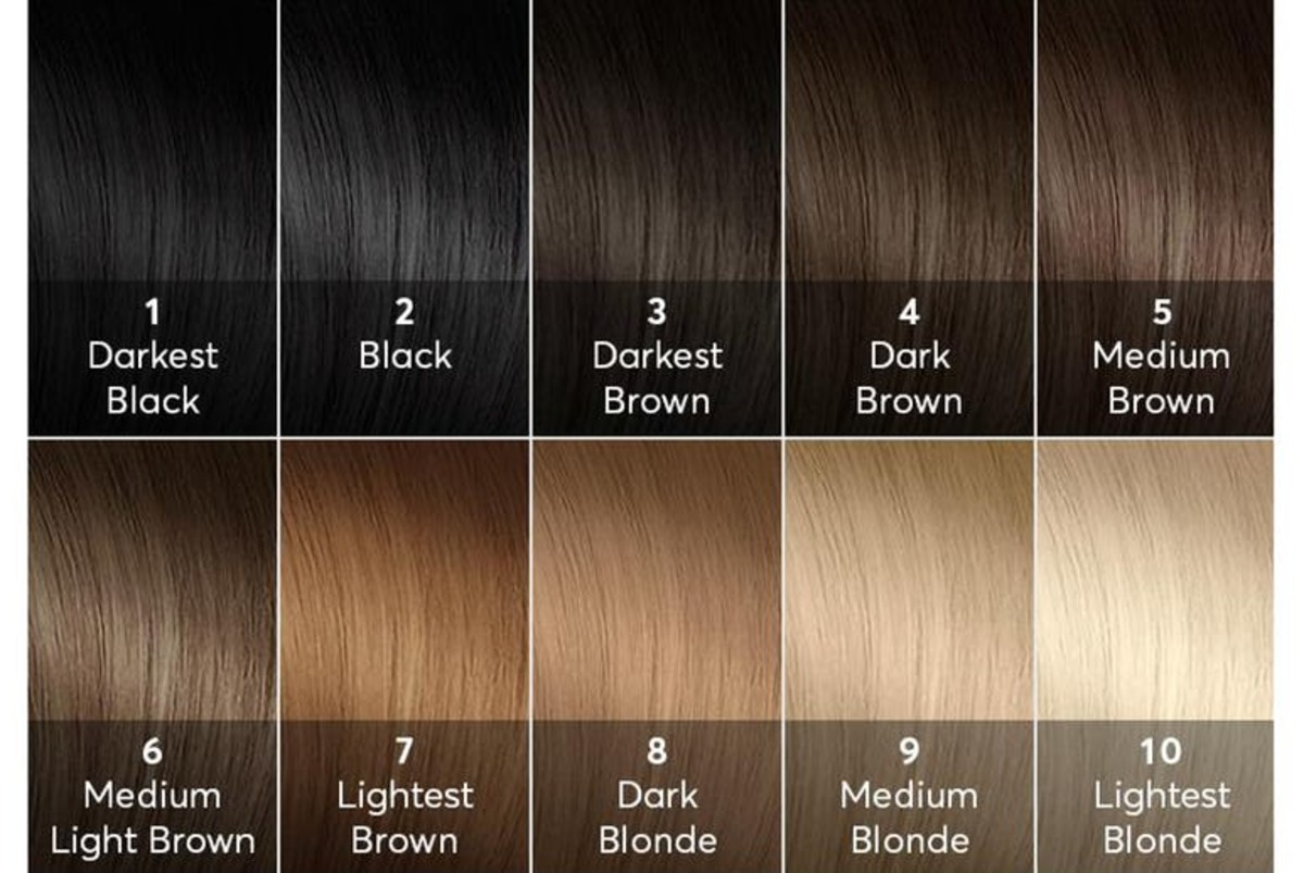 High lift hair dyes should be used only if your natural color is on the bottom half of this chart.