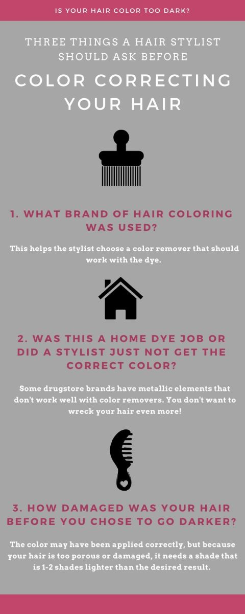 If the stylist is any good at their job, they should ask these questions before starting to color correct your hair.
