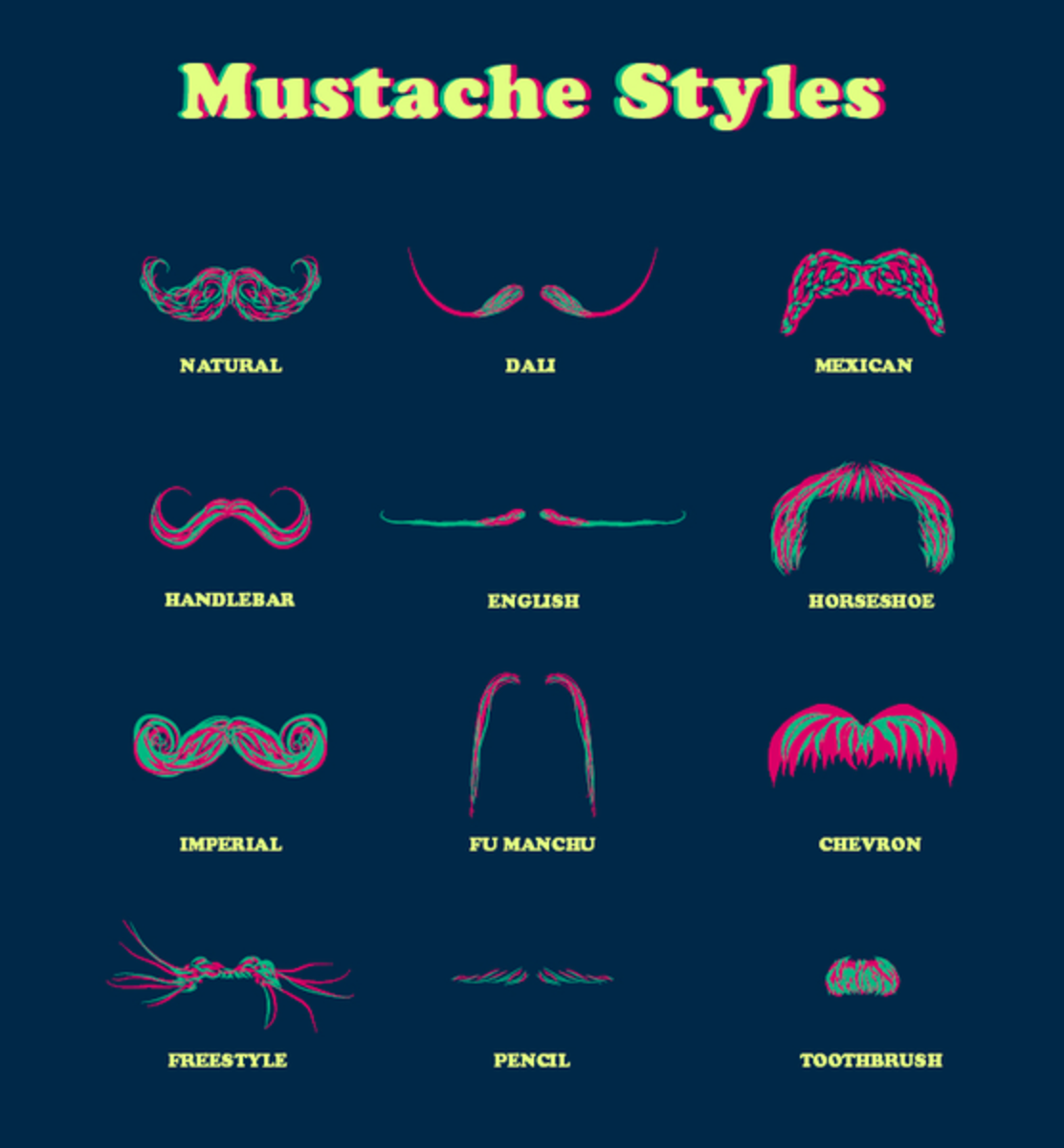 Your 'stache guide