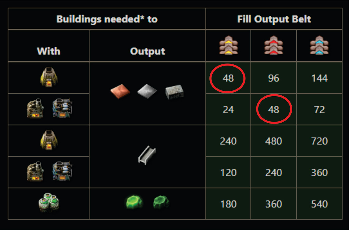 factorio-how-to-build-a-furnacesmelting-setup