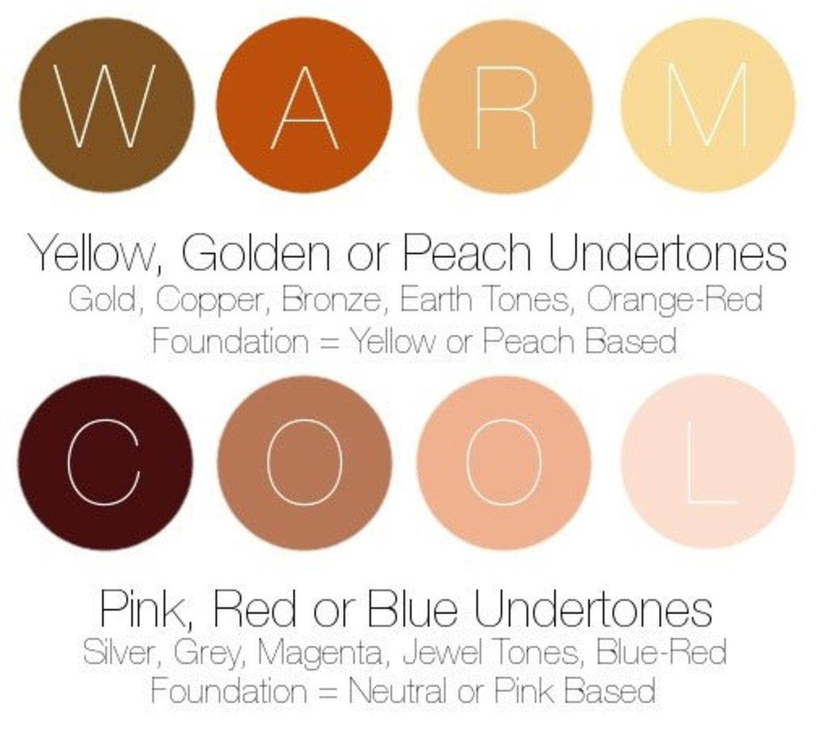 How To Pick The Best Hair Color For Your Face Bellatory Fashion And Beauty