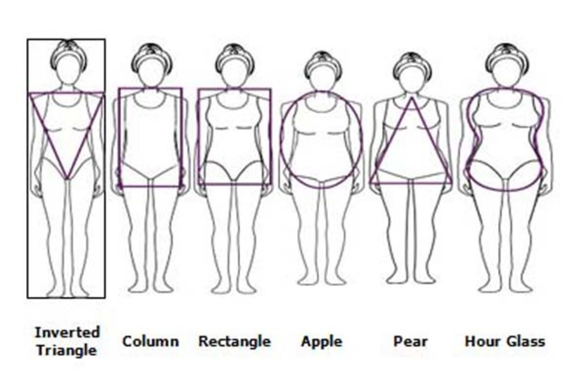 Can you find your body  shape in here?.