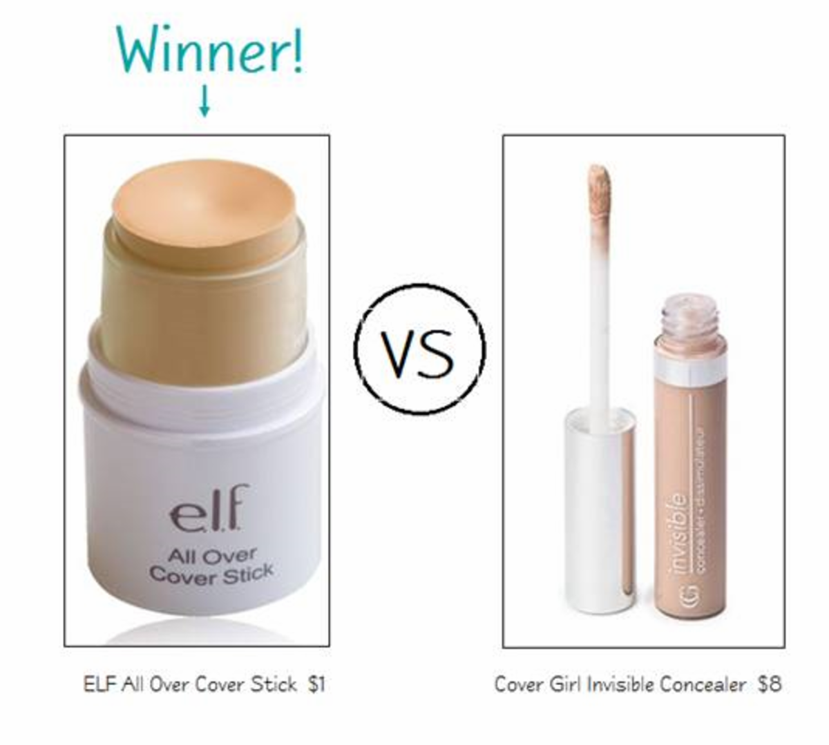 ELF All Over Cover Stick vs. Cover Girl Invisible Concealer