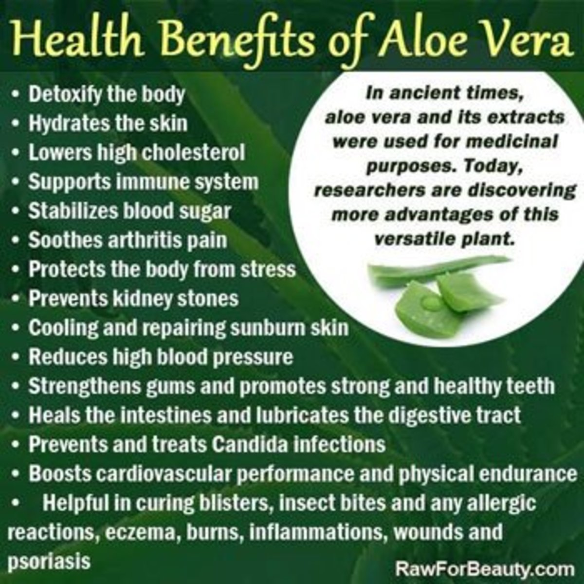 Some of the top benefits of Aloe Vera.