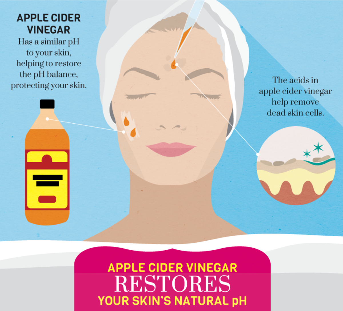 Apple cider vinegar has many benefits for the skin.