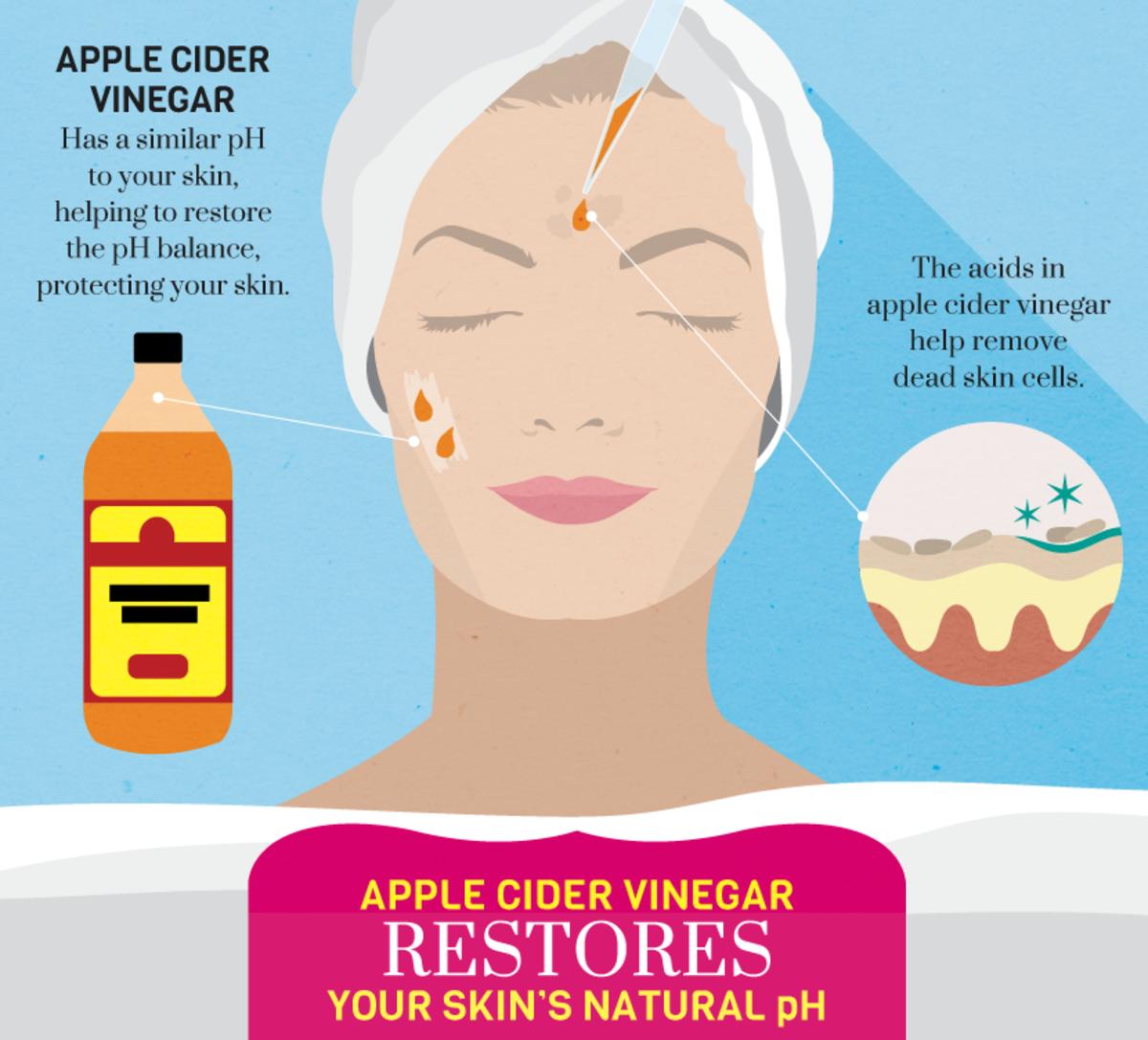 Apple cider vinegar has many benefits for the skin.