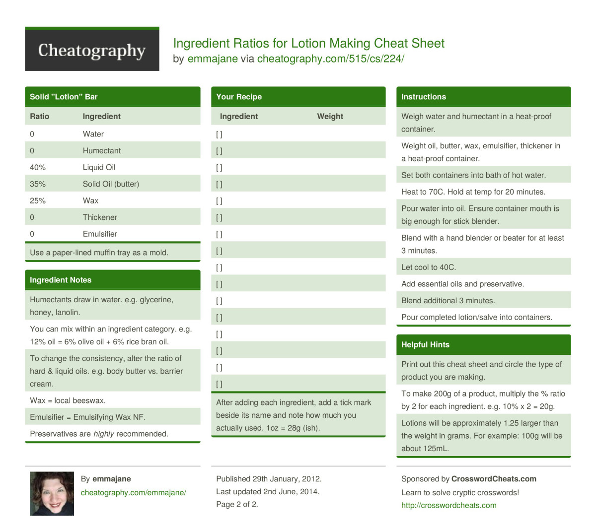 Lotion and Body Butter Cheat Sheet, page 2