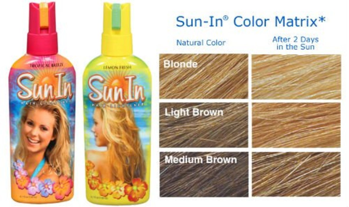 This is Sun-In's hair lightening matrix, to give you an idea of what to expect.
